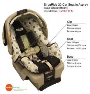 SnugRide 30 Car Seat in Asprey