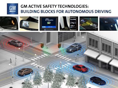 GM Autonomous Driving