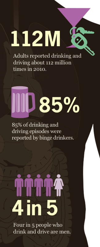 Drinking and Driving: A Threat to Everyone