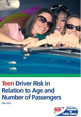 Teen Driver Risk in Relation to Age and Number of Passengers