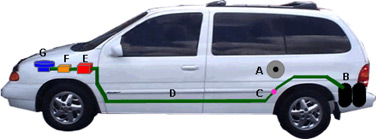 Schematic of a natural-gas-powered vehicle