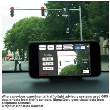 SignalGuru as posted on MITnews