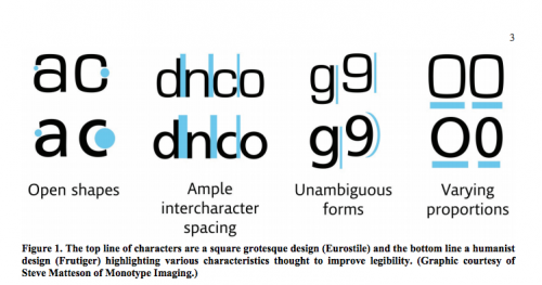 Comparison of typefaces used in AgeLab study