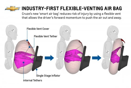 Flexible Venting Airbag