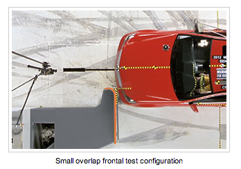 IIHS small overlap crash test configuration