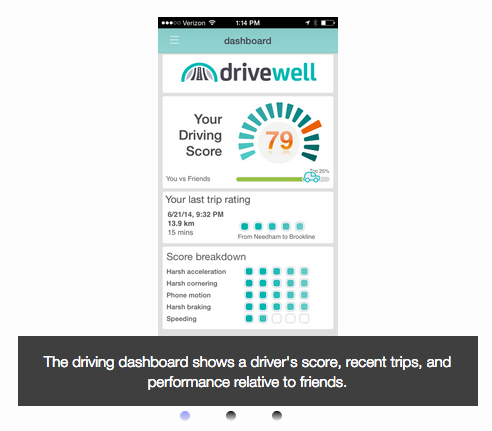 DriveWell app