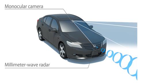 Honda's Pedestrian Collision Mitigation Steering