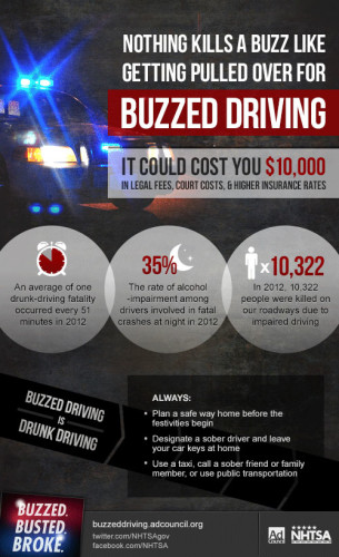 Buzzed-Driving