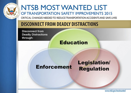 MWL 2015 - Disconnect from Deadly Distractions
