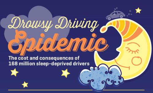Drowsy Driving Epidemic
