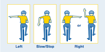 Bicyclist hand signals, courtesy of Colorado Department of Transportation's Colorado Bicycling Manual: A Guide to Safe Bicycling