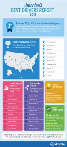 Allstate Infographic on best and worst drivers in U.S.