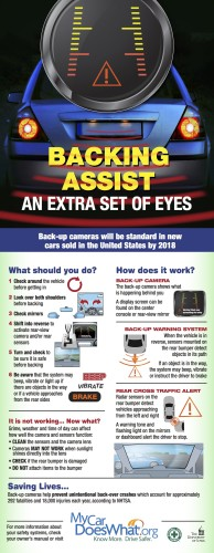 """Web page for backup cameras reads """"Backing assist: an extra set of eyes"""""""