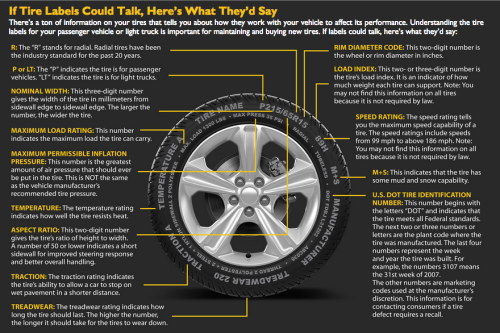 Tire labels can contain important information such as the age of the tire.