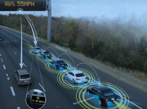 Colorado plans to revolutionize transportation system.